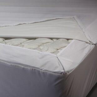 BedBug SecureSleep Waterproof Mattress Pr..