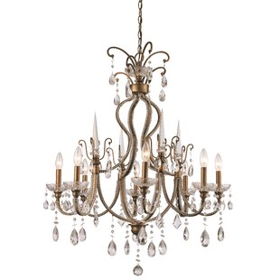 Astoria Grand Blandford 8-Light Candle St..