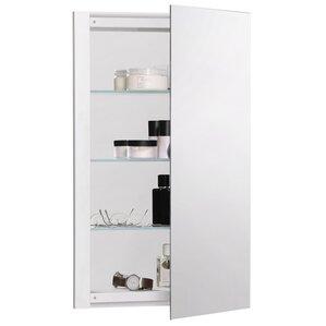 shop 2,213 medicine cabinets