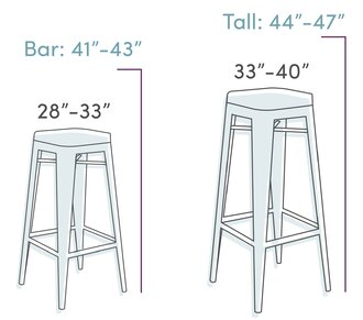 bar and tall height bar stool how to choose the right bar stool
