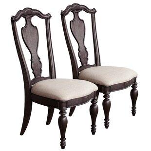 Alcott Hill Innis Upholstered Dining Chair (Set of 2)