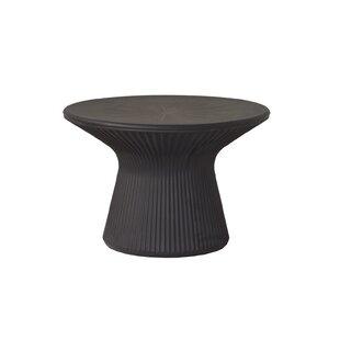 Dubose Plastic Side Table By Mercury Row