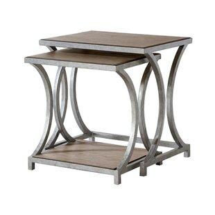 Cadell Nesting Tables