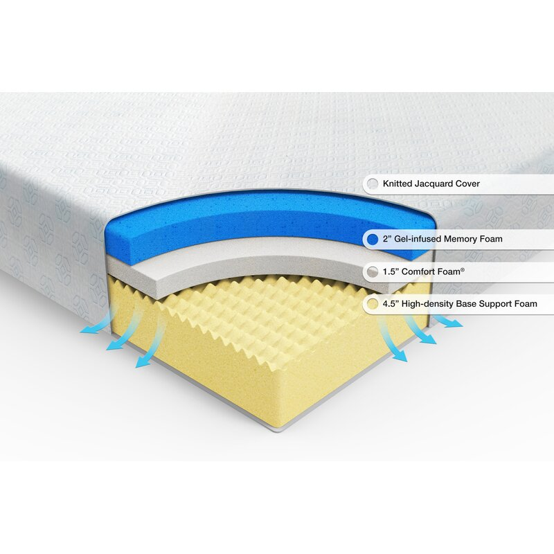 wayfair sleep gel memory foam mattress - Memory Foam Mattress