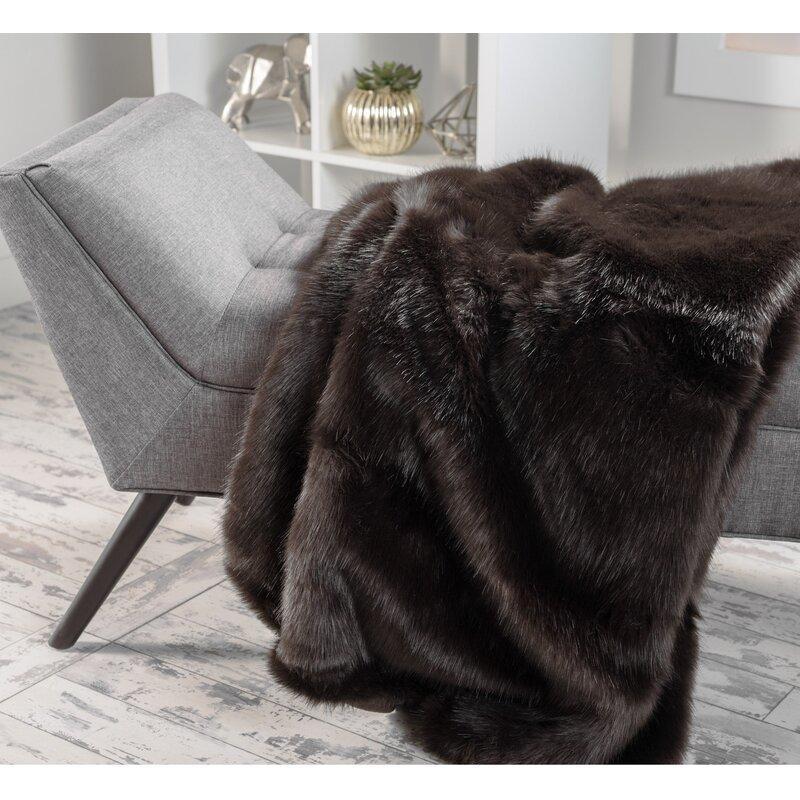 Loon Peak Ballys Faux Fur Throw Blanket Wayfair Inspiration Loon Throw Blanket