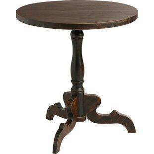 Plattsburgh Rustic Side Table ...