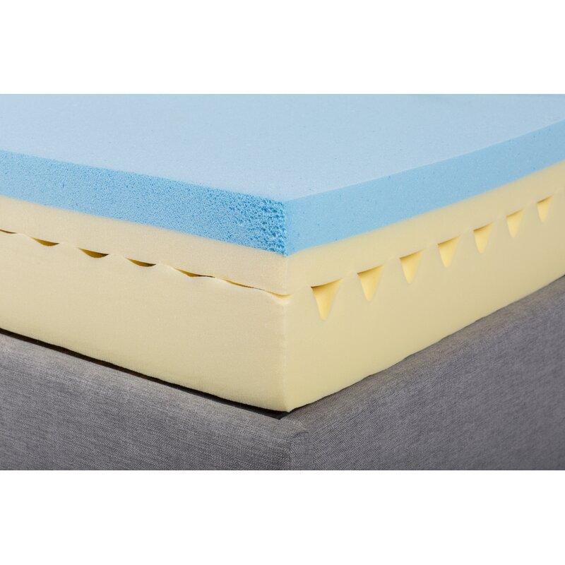 Plush Gel Memory Foam Mattress