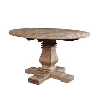 Round Kitchen Table Rugs Wayfair