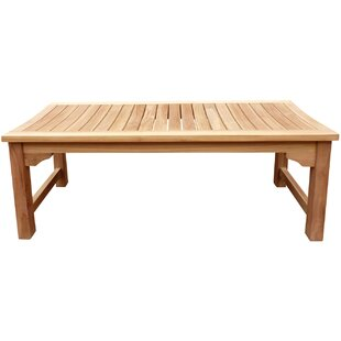 Check Prices Costello Backless Teak Garden Bench Affordable Price