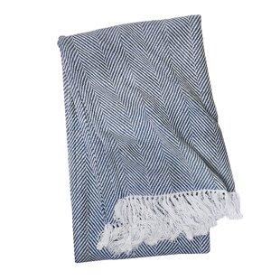 01bb91aee Blankets & Throws | Joss & Main