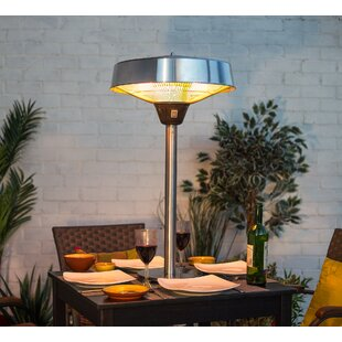 Review Jorge Patio Heater