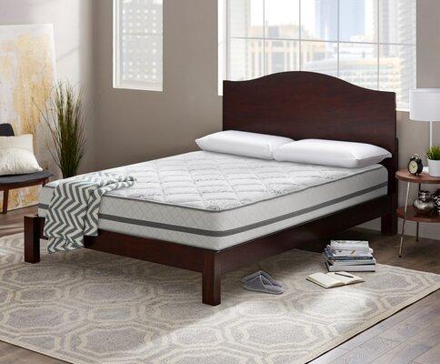 how to choose the right mattress - Mattress