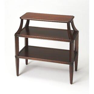 Astoria Grand Mia Console Table