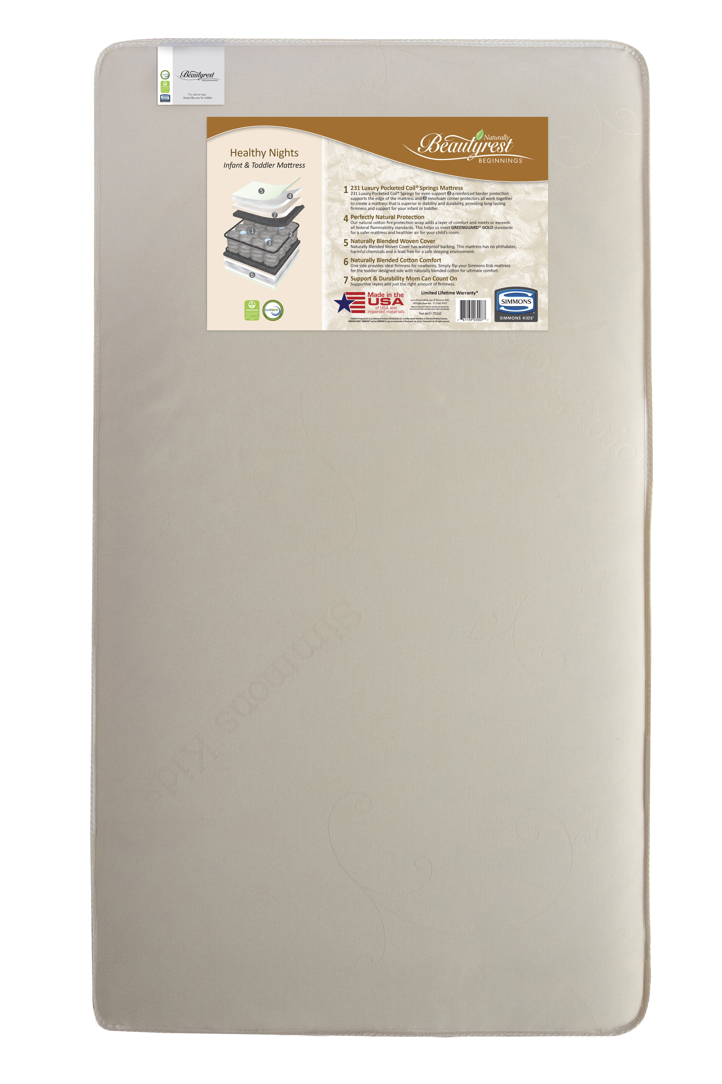 finest selection b41bc e0252 Beautyrest 2-Stage Mattress