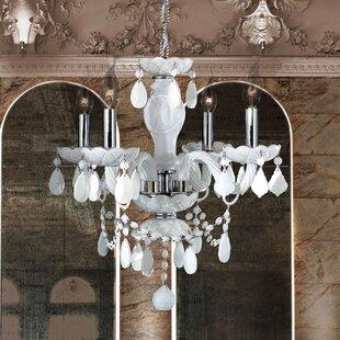 Astoria Grand Doggett 4-Light Candle Styl..