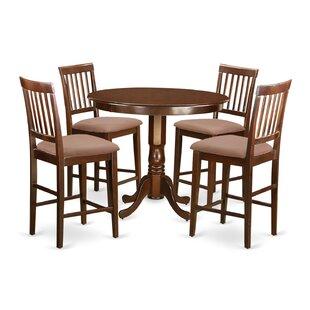 Trenton Pub Table Set Wooden Importers