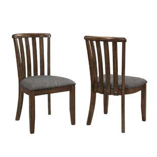 Charlotta Upholstered Dining Chair (Set o..