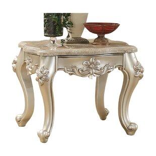 Jabari 2 Piece Coffee Table Set by Astoria Grand