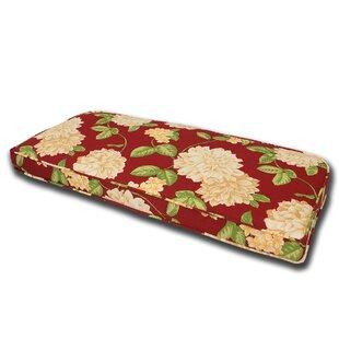 Angelica Indoor/Outdoor Loveseat Cushion by Comfort Classics Inc.