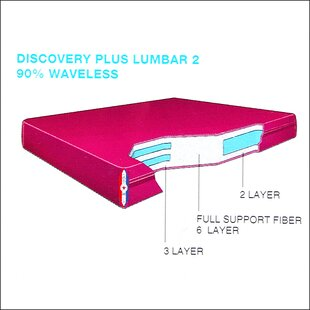 Discovery Plus Water Lumbar 2 9