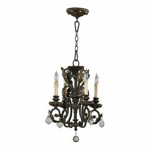 Astoria Grand Ancram 4-Light Candle Style..