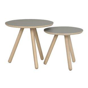 Review Kaufman 2 Piece Coffee Table Set