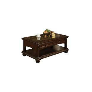 Astoria Grand Pirro Console Table