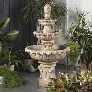 Outdoor Fountain Kit   Wayfair