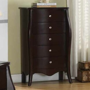 InRoom Designs Jewelry Armoire