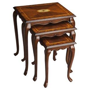 Astoria Grand Copley 3 Piece Nesting Tables