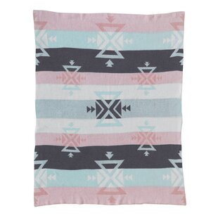 Compare Sparrow Aztec Knitted Cotton Blanket By Lolli Living