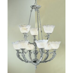 Classic Lighting Victorian I 9-Light Shaded Chandelier