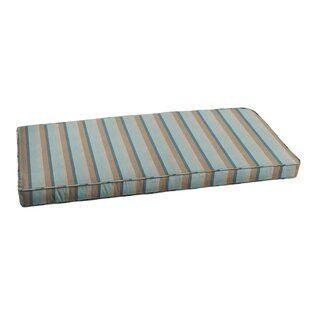 Highland Dunes Stripe Outdoor Sunbrella Bench Cushion