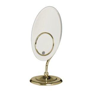 Zadro Swivel Inset Mirror