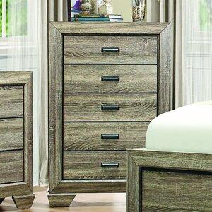 Best Timber Frame Homes