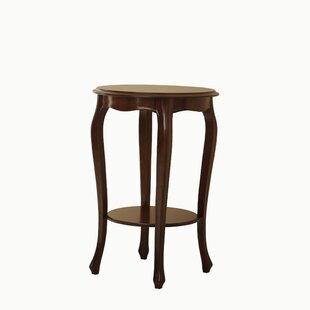 Rosalind Wheeler Plant Stands Telephone Tables