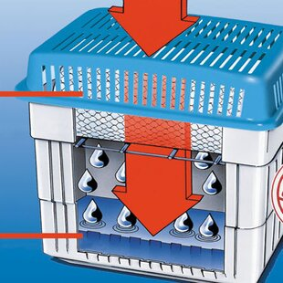 Dehumidifier Refill Dehumidifier by Wenko