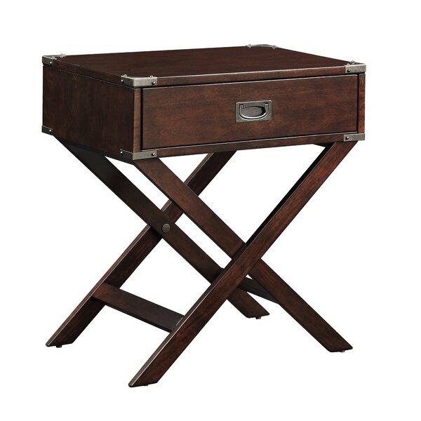 Elegant End U0026 Side Tables
