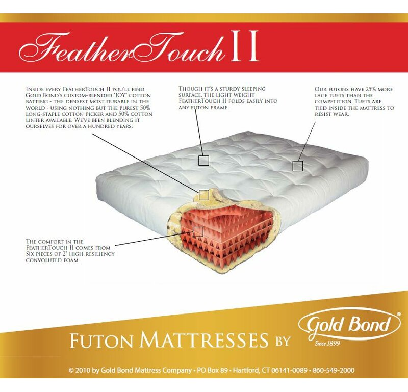 You Ll Love The Feather Touch 7 Futon Mattress At Wayfair Great Deals On All Furniture Products With Free Shipping Most Stuff Even