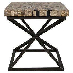Peleus End Table by Noir