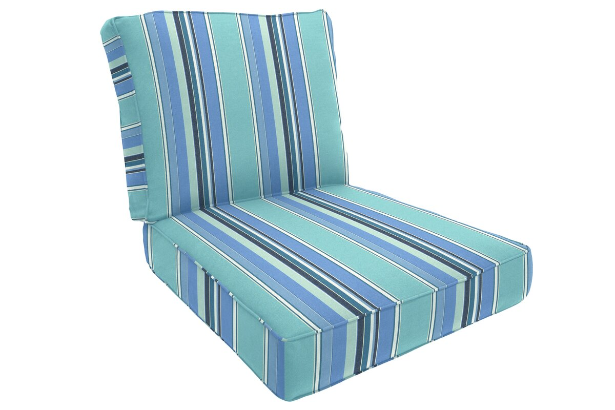 Double Piped Outdoor Sunbrella Lounge Chair Cushions