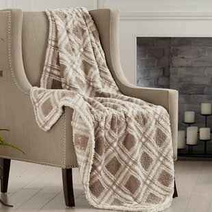 Goins Knitted Plush Printed Throw