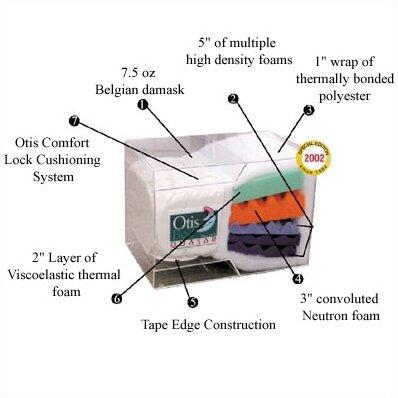 Quasar 8 Memory Foam Futon Mattress