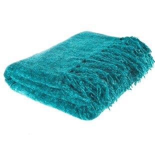 Teal Bed Throw Wayfair