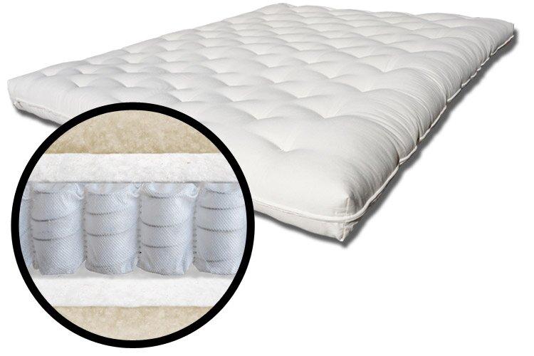 The Futon Pure Comfort 8 Cotton
