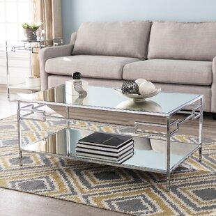 Home Loft Concept Drayzen 2 Piece Coffee Table Set
