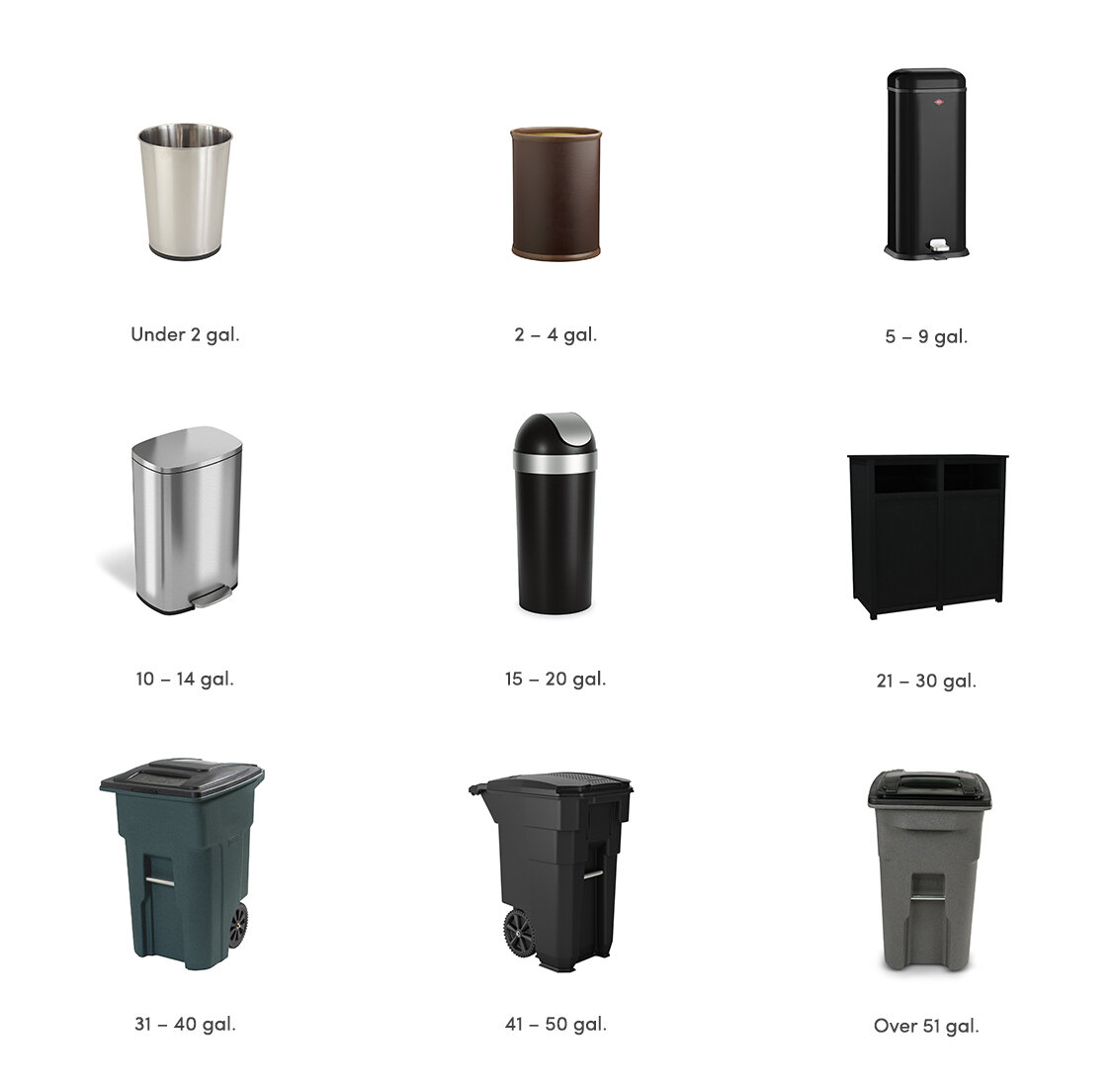 Picture of: How To Choose The Right Trash Can Size Wayfair