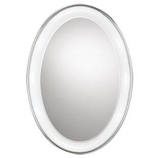 Tech Lighting Tigris Oval Recessed Illuminated Mirror
