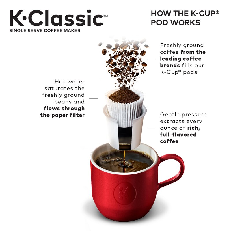Single Serve K Cup Pod Coffee Maker