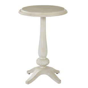 OSP Designs Ava End Table